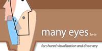 manyeyes_logo